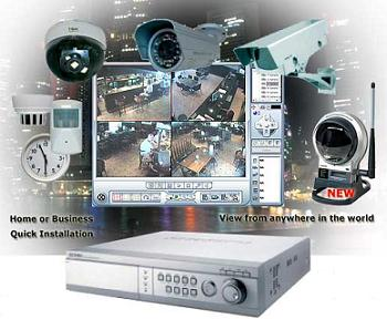 CCTV_Security